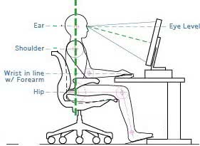 Ergonomic seating basics