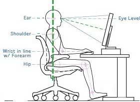 Ergonomic seating basics